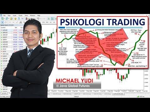 psikologi-trading-forex