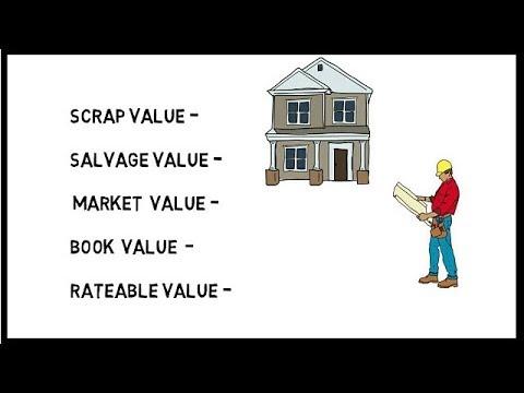 valuation  part 1