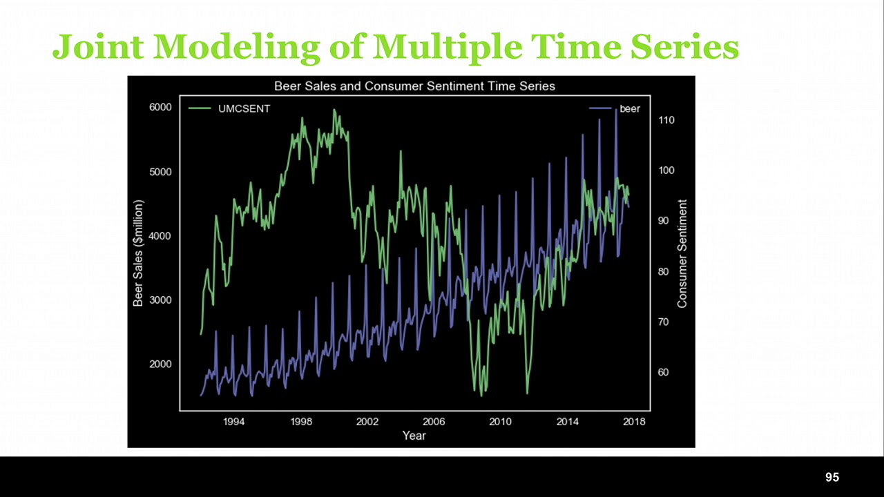 Time Series Forecasting Using Recurrent Neural Network and Vector  Autoregressive Model: When and How
