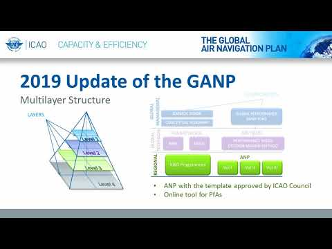 ICAO Global Air Navigation Plan - Update on coming revisions