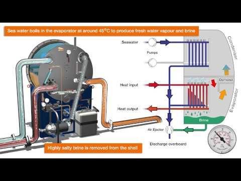 Single stage desalination freshwater generator - Wartsila