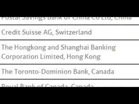 Business Market: Top World Banks