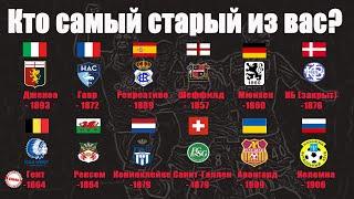 17 самых старых футбольных клубов планеты Среди них не только английские команды