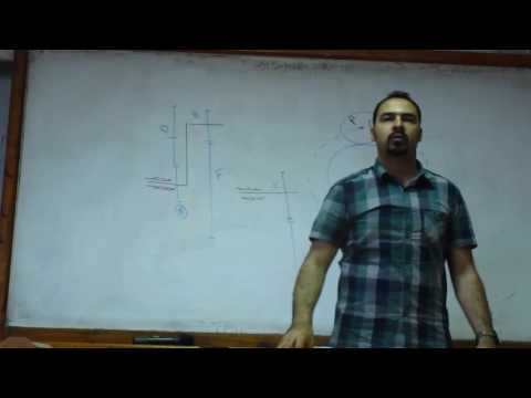 سكشن مجمع  Theory of machine Gears معيد أحمد صالح
