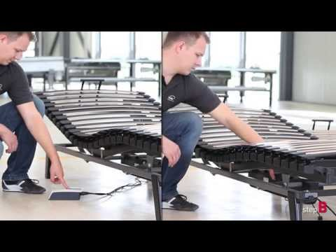 Swissflex assembly instructions - emergency lowering