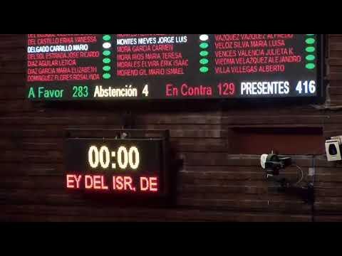 Votación del dictamen que contiene la Miscelánea Fiscal