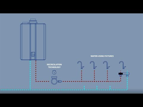 How Propane Tankless Water Heaters Work