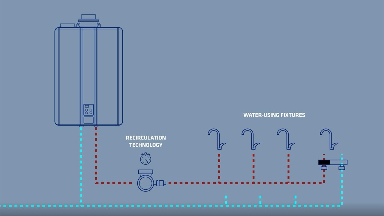 Electric Water Heater Wiring Diagram Reliant from i.ytimg.com