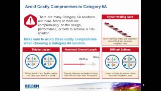 Belden 10GX System: The Gold Standard of 10G Networking
