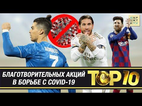 ТОП-10 благотворительных акций футболистов в борьбе с COVID-19