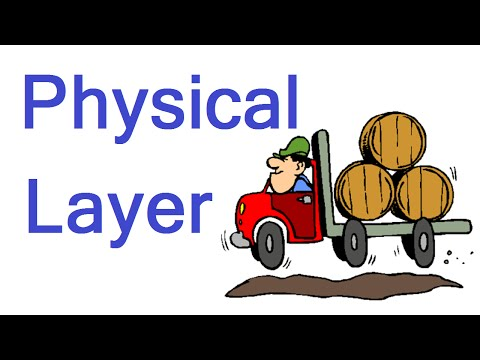 Physical Layer | Electromagnetic Spectrum | Radio Wave | Microwave | Synchronize | Computer Network