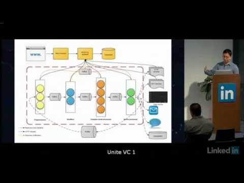 Scalable Complex Event Processing on Samza @Uber -- Shuyi Chen, 6/15/16