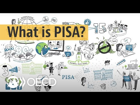 How does PISA work?