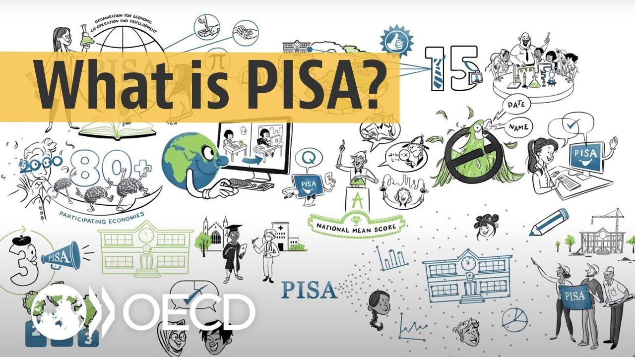 Image result for PISA Tests