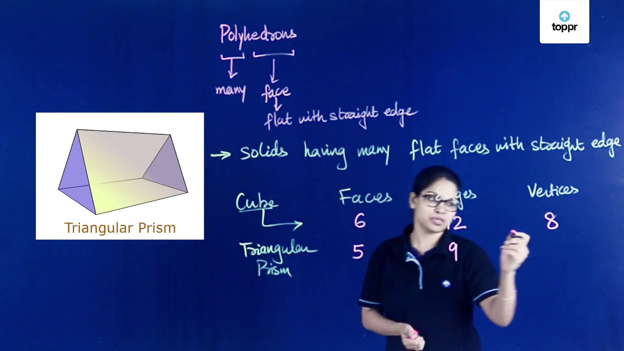 hight resolution of 2D and 3D Shapes: Definition