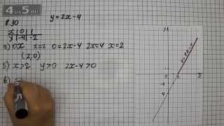 видео Гдз алгебра 7 класс мордкович