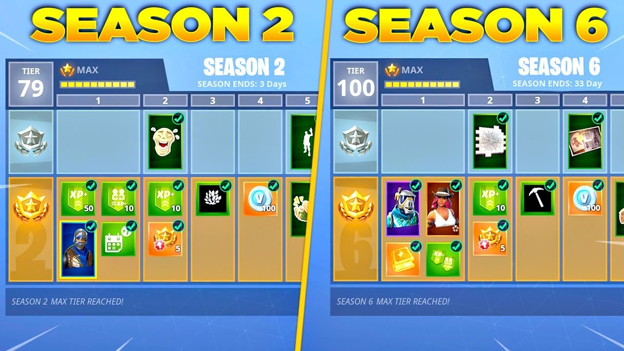 Evolution Of Fortnite Battle Pass Items From Season 2 Season 6
