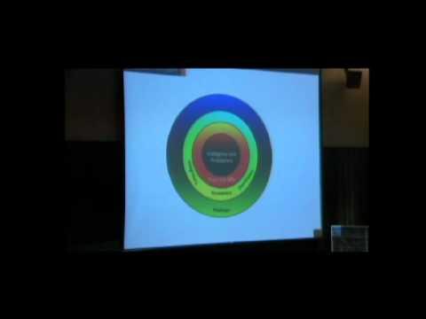 TEDxRyersonU - Hossein Rahnama - Ubiquitous Systems: Evolution of Context Aware Computing