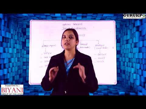 What is individual differences | Type Of Individual Differences(B.Ed)
