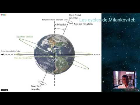 Les Cycles de Milankovitch