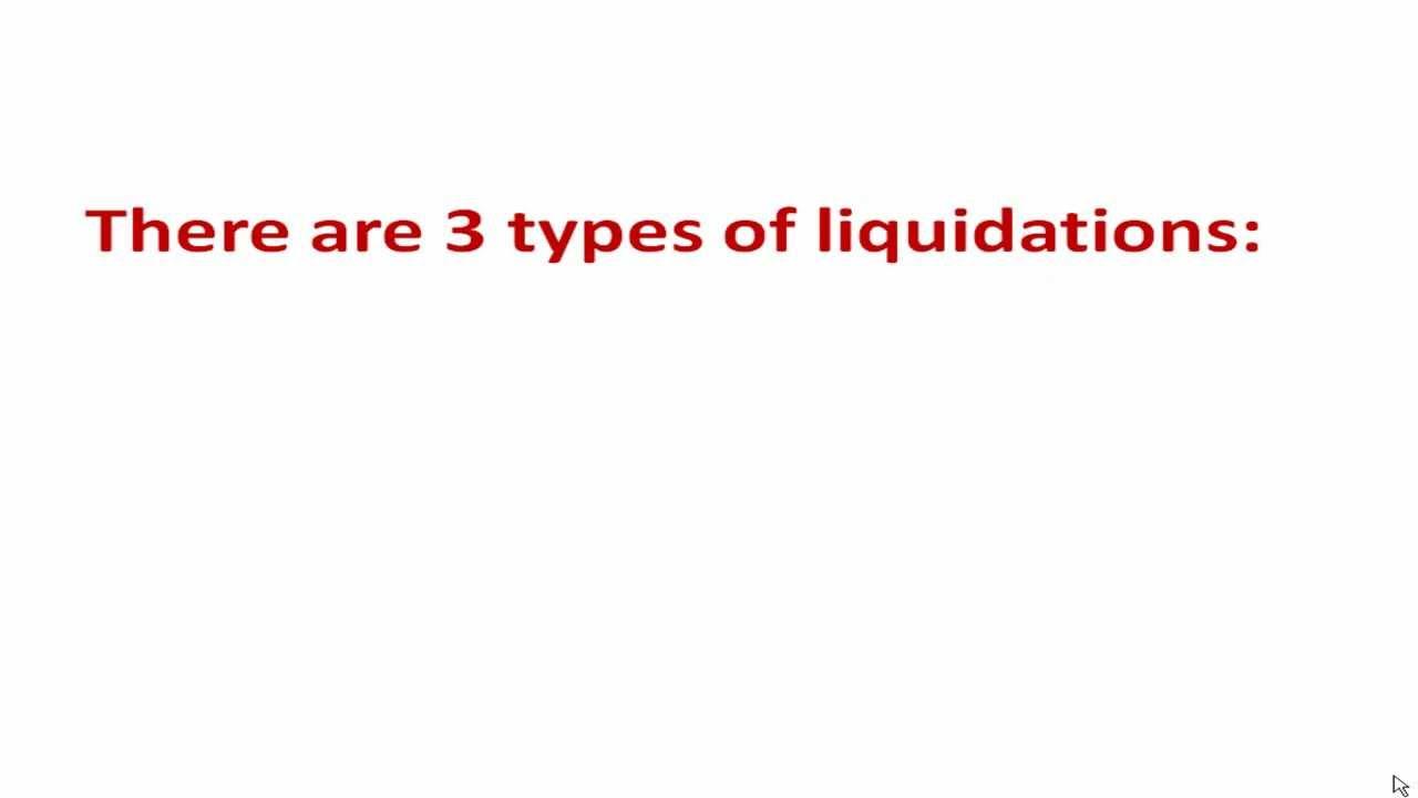Liquidating business meaning in urdu