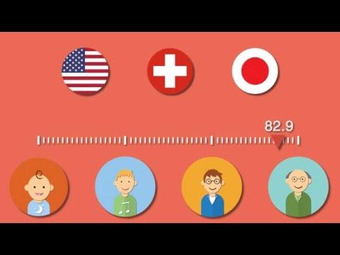 USA vs SWITZERLAND vs JAPAN