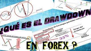 ¿Qué es el Drawdown en Forex?