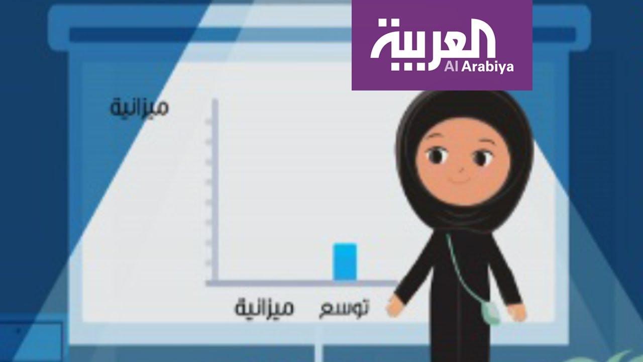 بزنس نورة Nourasbusiness Twitter