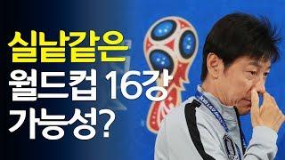한국 실낱같은 월드컵 16강 가능성? / 연합뉴스 (Yonhapnews)