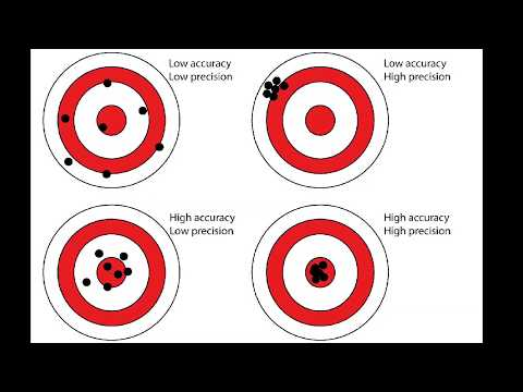 "How to ""READ"" targets to INCREASE Accuracy/Precision"