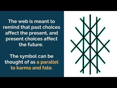 Web of Wyrd Symbol, Its Meaning And Origins