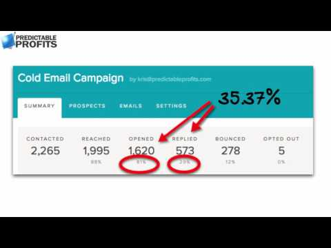 The 3M Cold Email Marketing Strategy