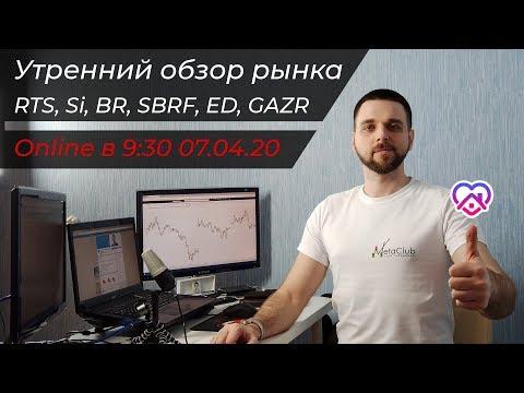 Обзор рынка. Нефть, Ртс, Валюта, Сбербанк, Газпром 07.04.2020