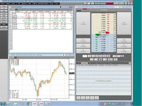 Training for CME Group Trading Challenge 2018