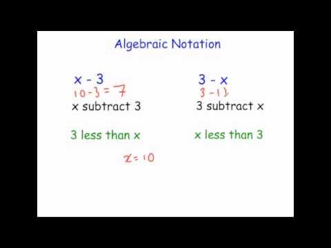 Algebraic Notation