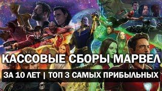 Марвел - кассовые сборы за 10 лет | Топ 3 самых прибыльных фильма Marvel | Реальный Бизнес