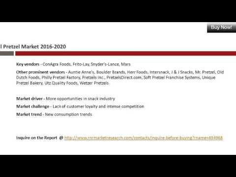 Worldwide Pretzel Market by 2020 Analyzed in New Report
