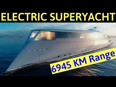 6945 KM Range Hydrogen Fuel cell Superyacht - SINOT AQUA Concept