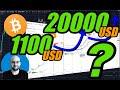 BTC'yi 1100 USD'den 20000 USD'ye taşıyan alan & 2017'den beri içinde olduğumuz alanın benzerlikleri?