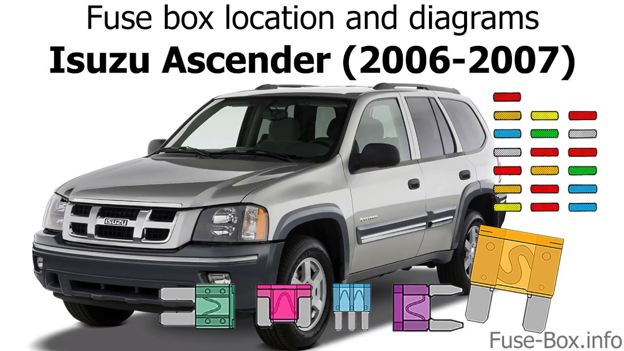 medium resolution of fuse box location and diagrams isuzu ascender 2006 2007 youtube