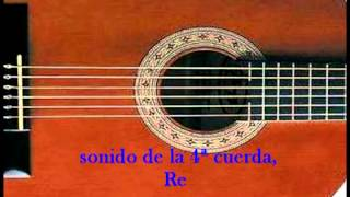 afinacion de guitarra(notas) descarga libre mp3- tuning guitar (notes) free download mp3