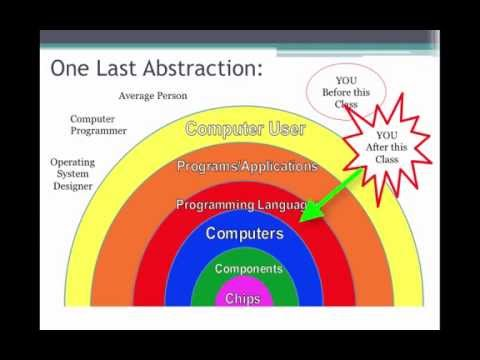 abstraction in computer science youtube