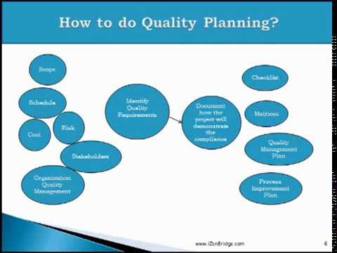 Pmp  Webinar On Quality Planning  Youtube