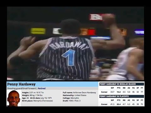 Penny Hardaway - The Forgotten Player Series [NBA Network]