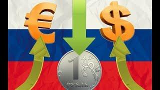 Обвал российского рубля