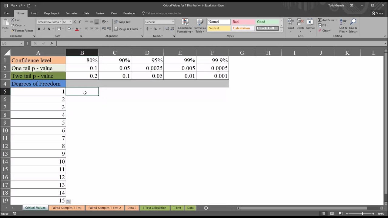 Calculating critical values for t distribution in excel for How to find a builder