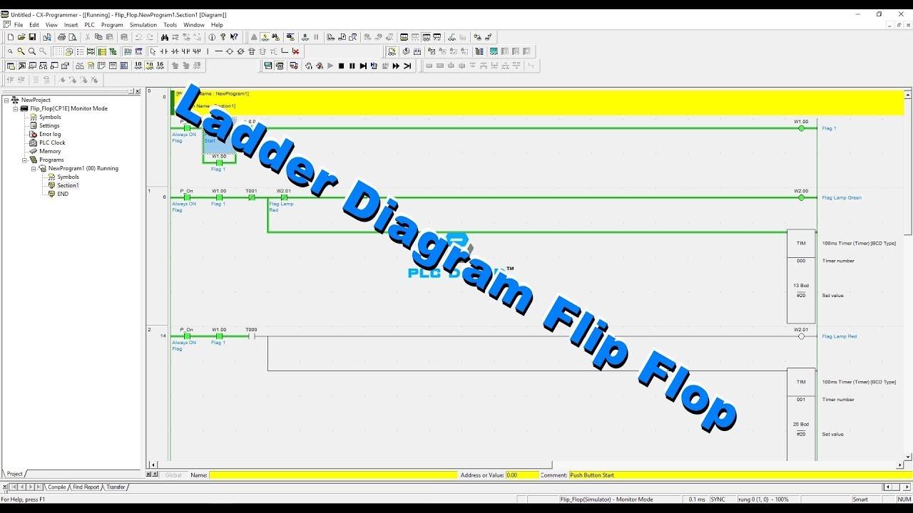 cara membuat program flip flop untuk plc omron [ 1280 x 720 Pixel ]