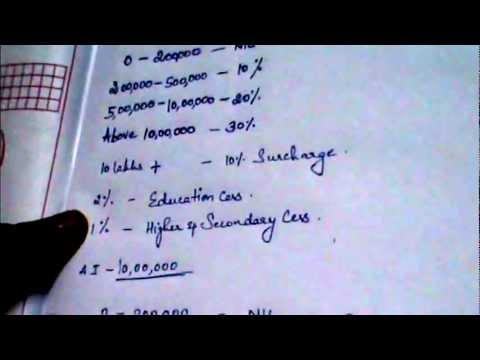 Income Tax - How it is calculated?