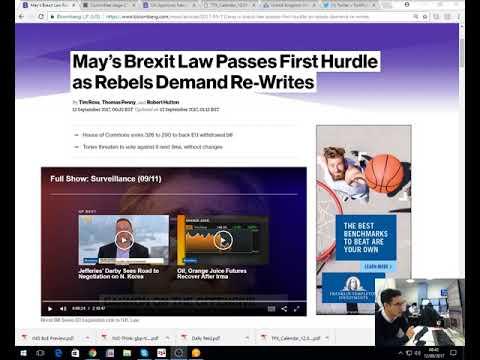Amplify Trading Morning Briefing - 12th September 2017