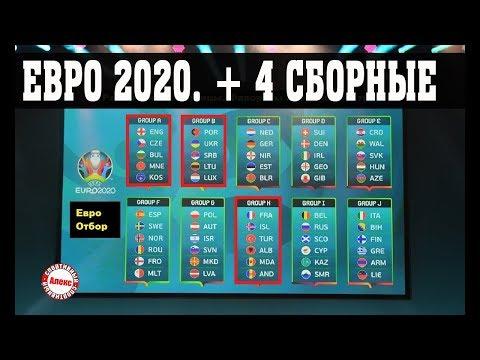 Чемпионат Европы по футболу. Отбор. Результаты. Расписание. Таблицы. Англия и Франция на ЕВРО 2020.